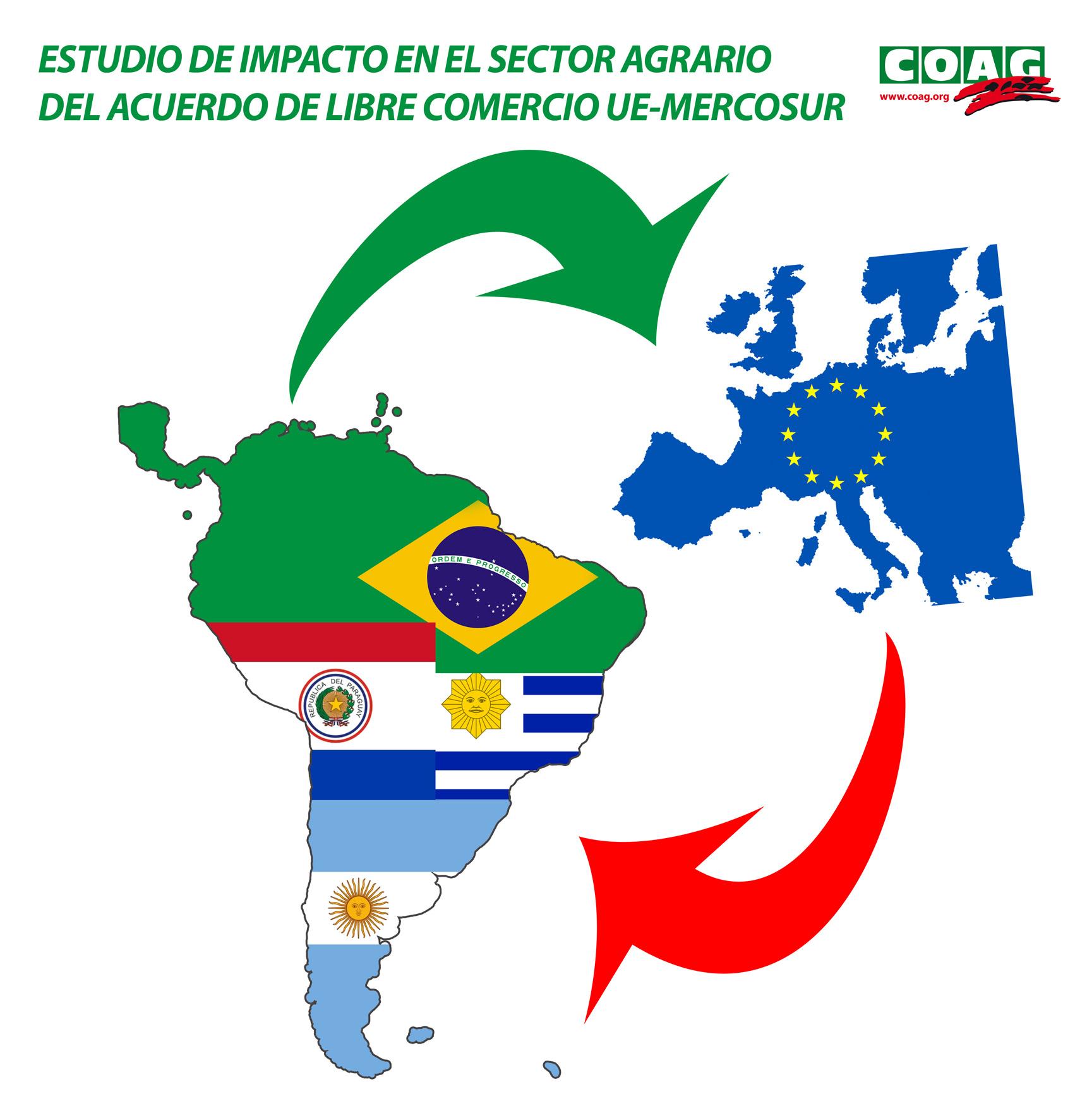 IMAGEN PORTADA ESTUDIO UE-MERCOSUR COAG